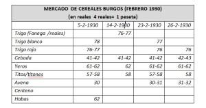 mercado-cereales-feb-30