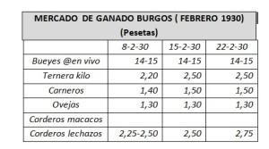 mercado-ganados-feb-30